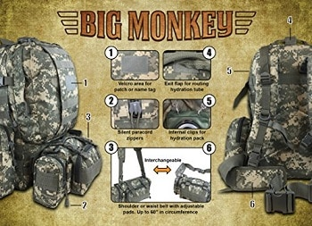 Monkey Paks Tactical Backpack Bundle with 2.5L Hydration Water Bladder